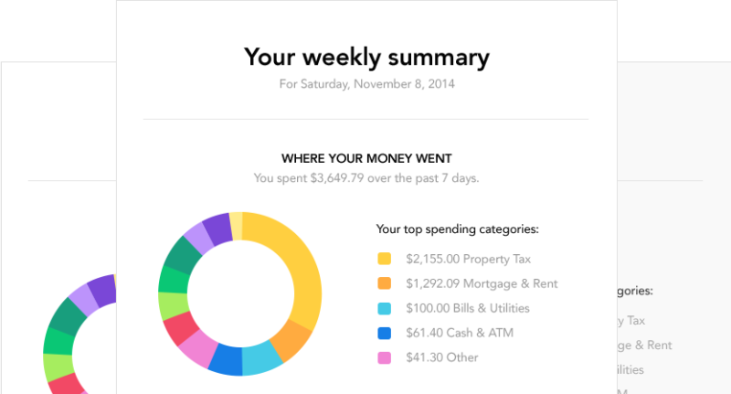 Mint app can help you budget and track your expenses